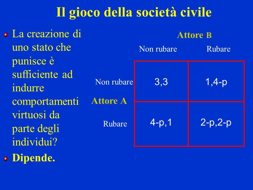 Il gioco della società civile