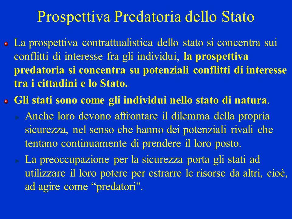 Prospettiva Predatoria dello Stato