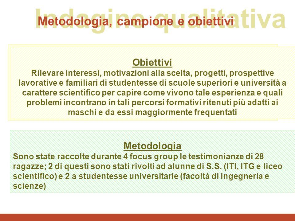 Metodologia, campione e obiettivi