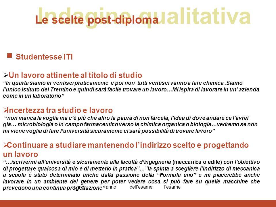 Indagine qualitativa Le scelte post-diploma Studentesse ITI