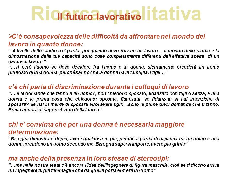 Ricerca qualitativa Il futuro lavorativo