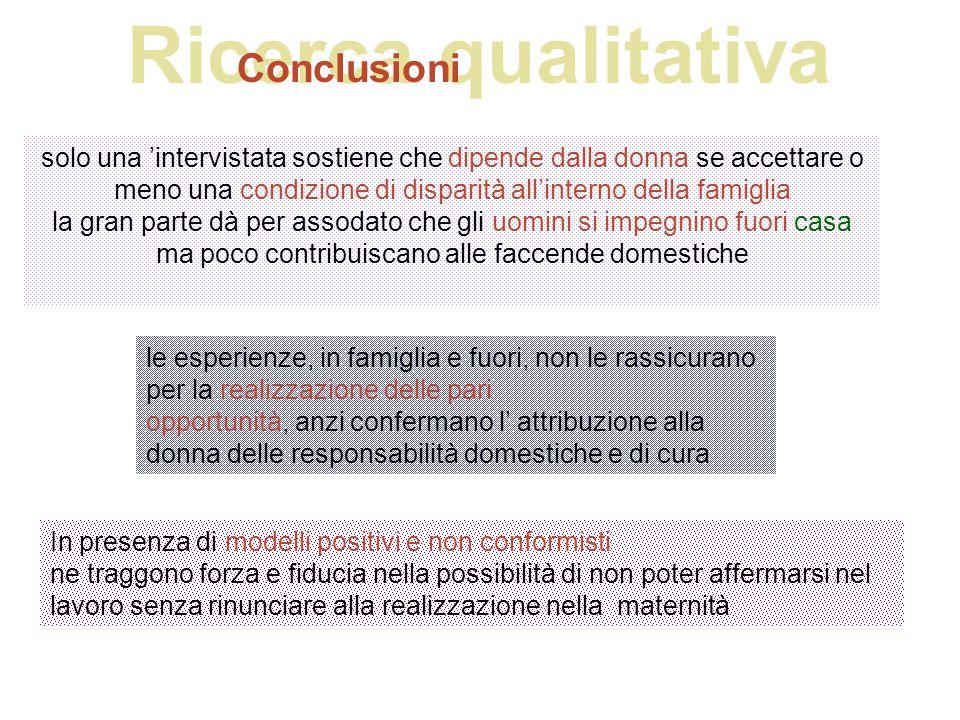 Ricerca qualitativa Conclusioni