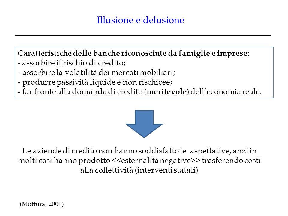 Illusione e delusione Caratteristiche delle banche riconosciute da famiglie e imprese: - assorbire il rischio di credito;