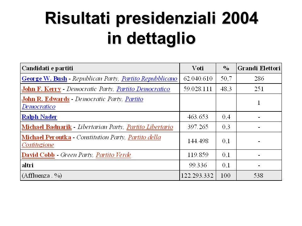 Risultati presidenziali 2004 in dettaglio