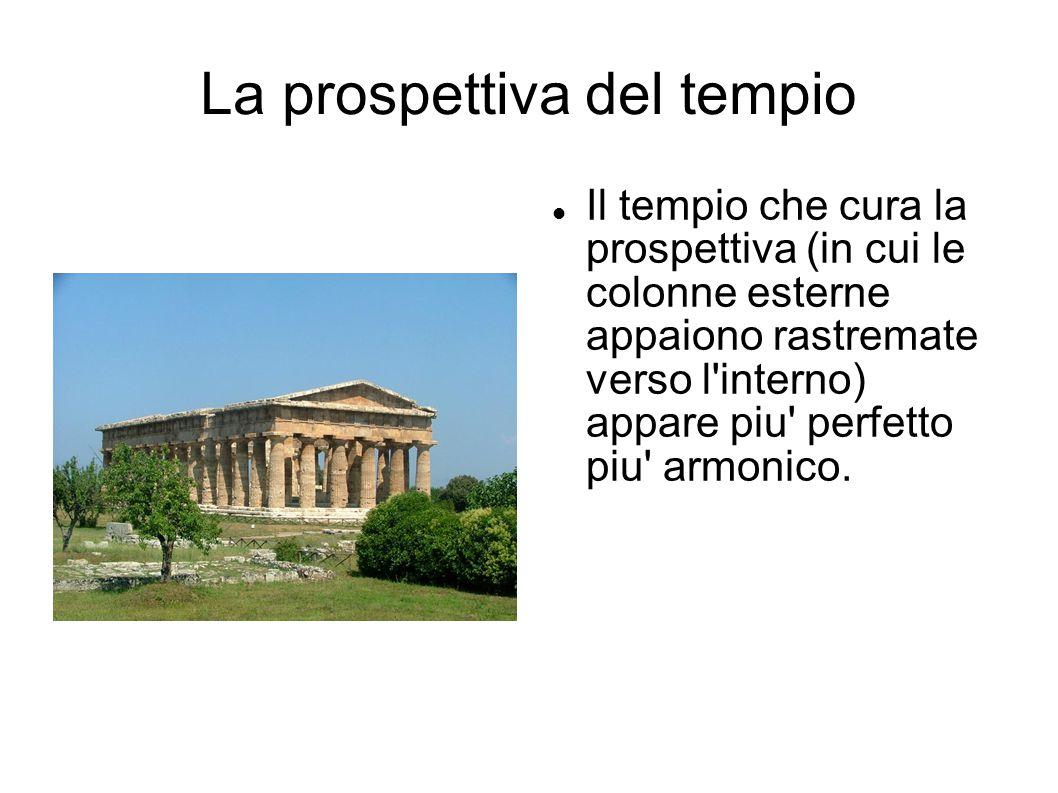 La prospettiva del tempio