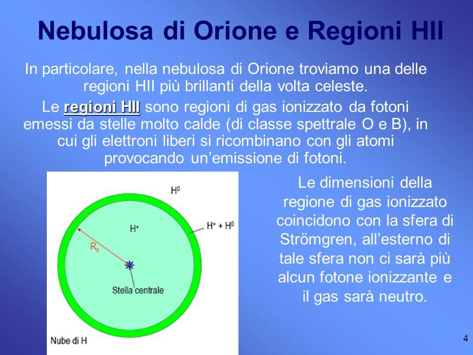 Nebulosa di Orione e Regioni HII