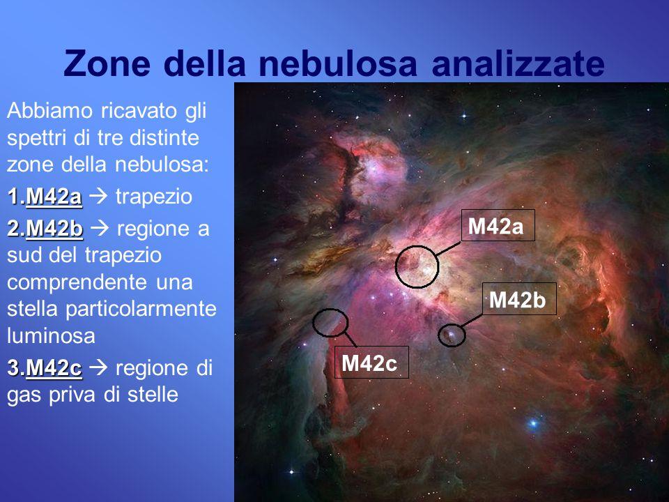 Zone della nebulosa analizzate
