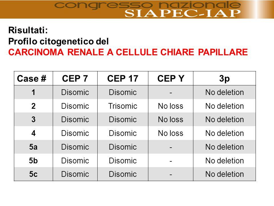 Profilo citogenetico del CARCINOMA RENALE A CELLULE CHIARE PAPILLARE