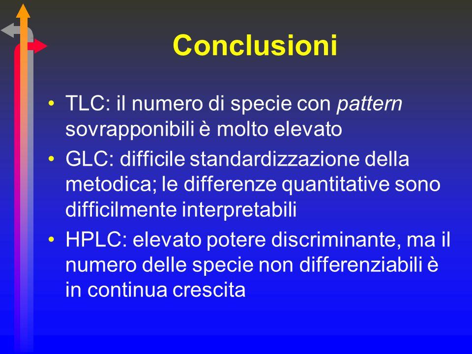 Conclusioni TLC: il numero di specie con pattern sovrapponibili è molto elevato.