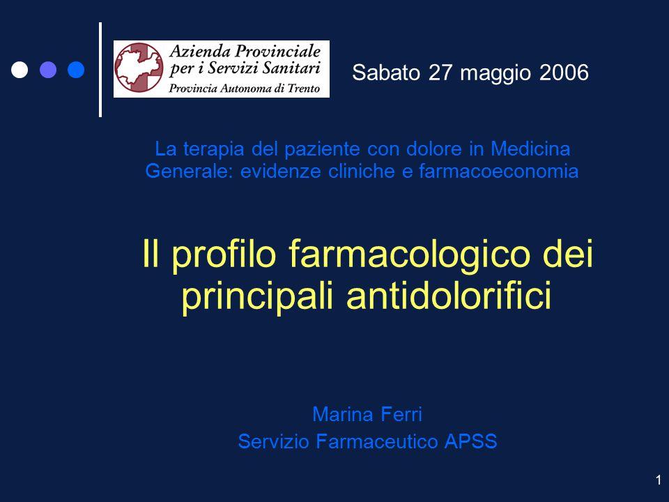 Il profilo farmacologico dei principali antidolorifici