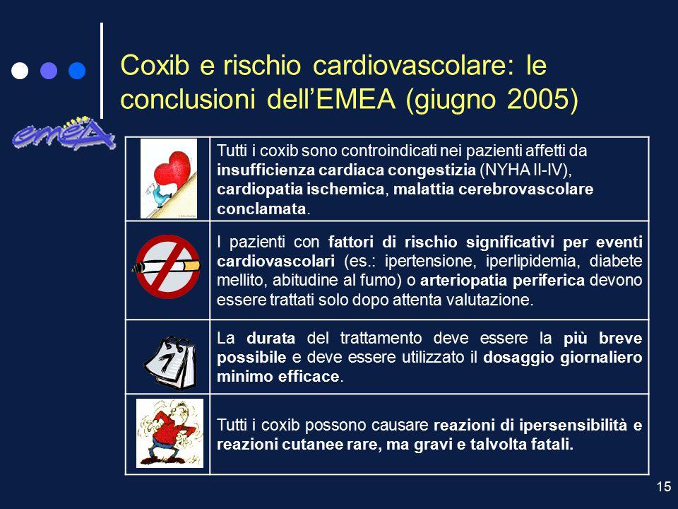 Coxib e rischio cardiovascolare: le conclusioni dell'EMEA (giugno 2005)