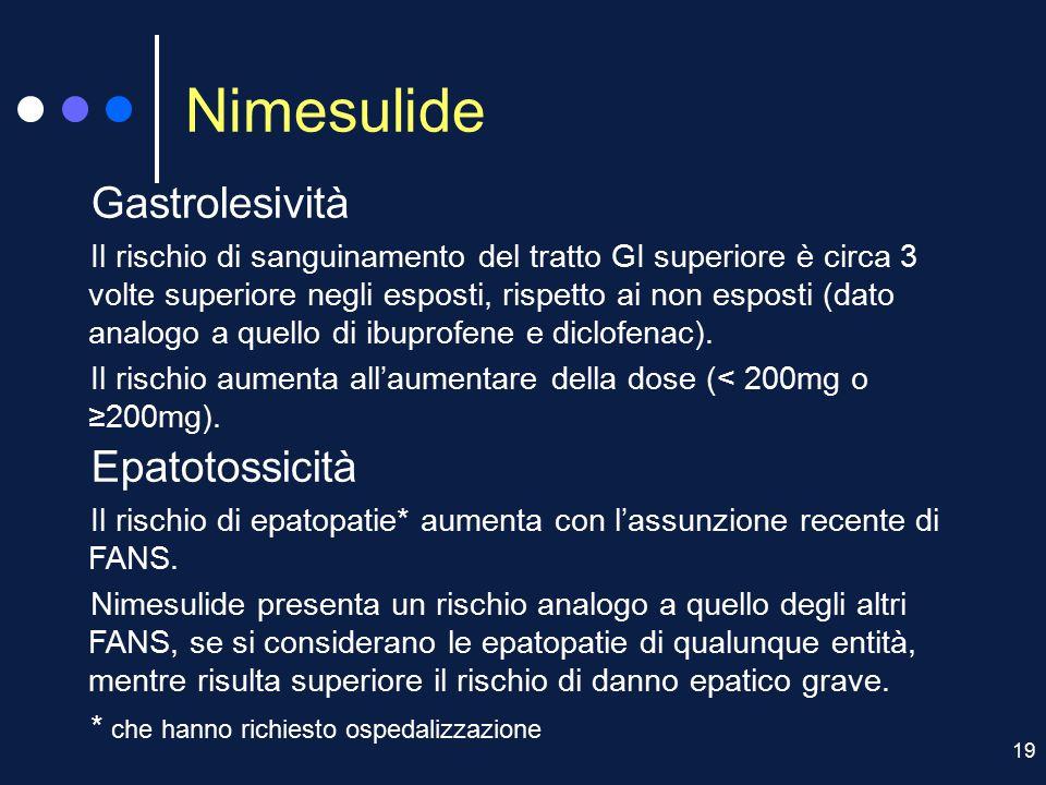 Nimesulide Gastrolesività Epatotossicità