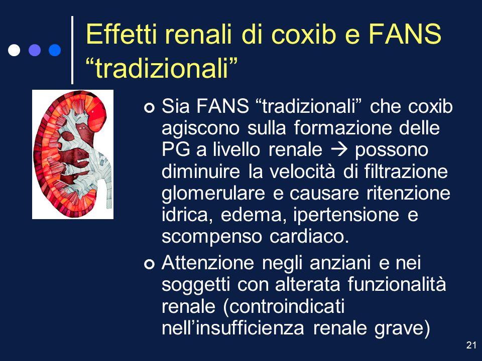 Effetti renali di coxib e FANS tradizionali