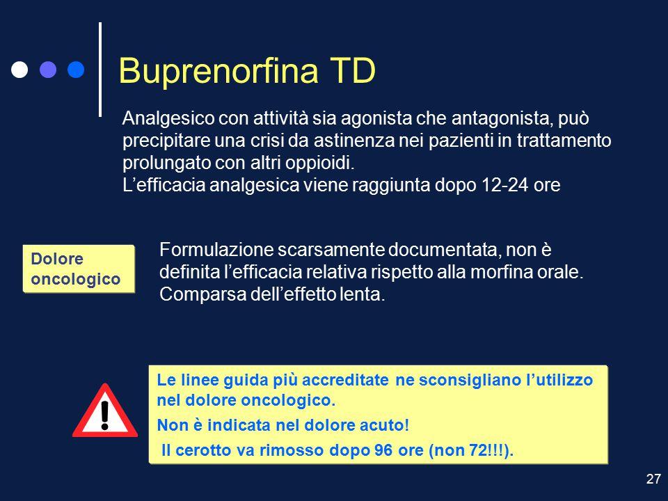 Buprenorfina TD