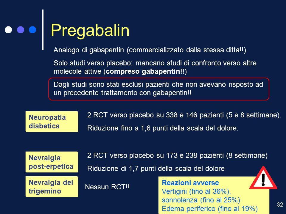 Pregabalin Analogo di gabapentin (commercializzato dalla stessa ditta!!).