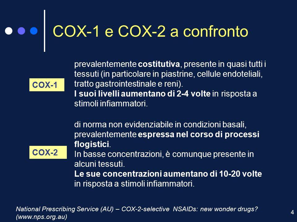 COX-1 e COX-2 a confronto