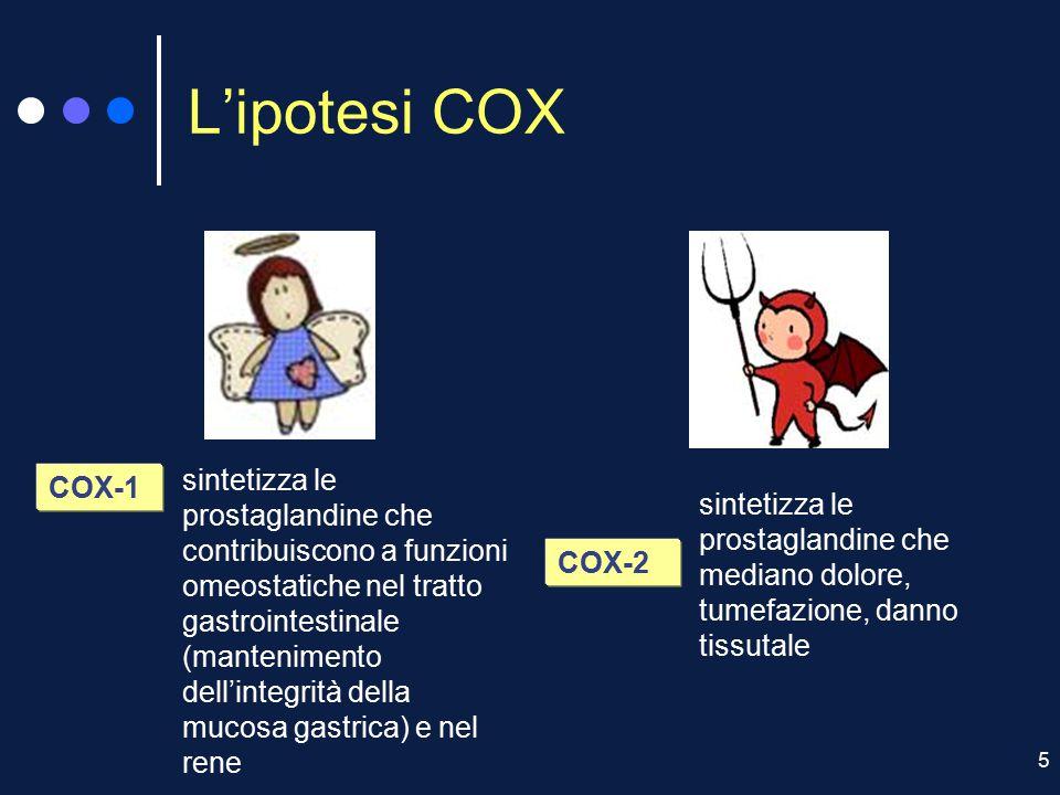 L'ipotesi COX