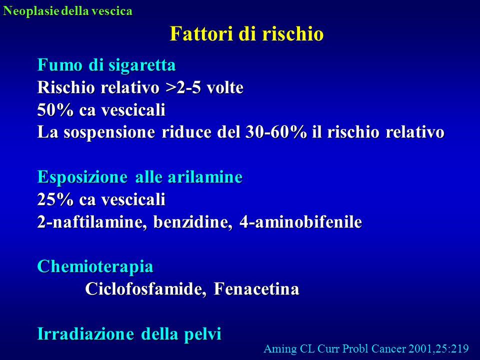 Fattori di rischio Fumo di sigaretta Rischio relativo >2-5 volte