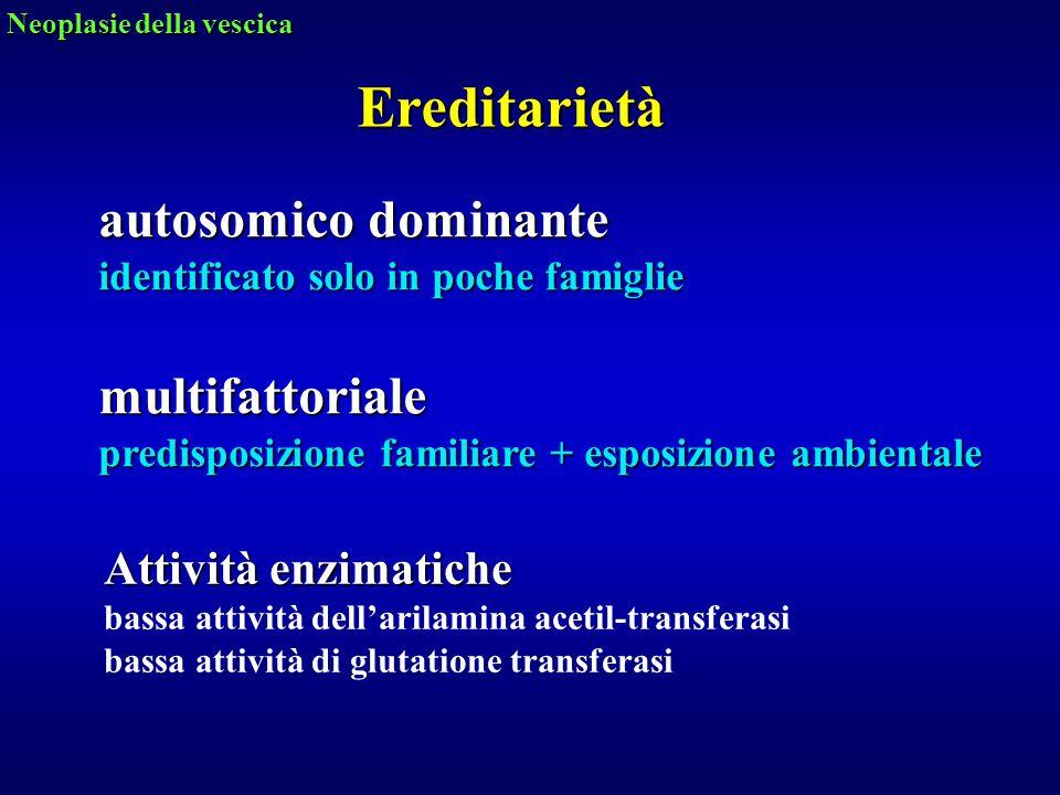 Ereditarietà autosomico dominante multifattoriale Attività enzimatiche