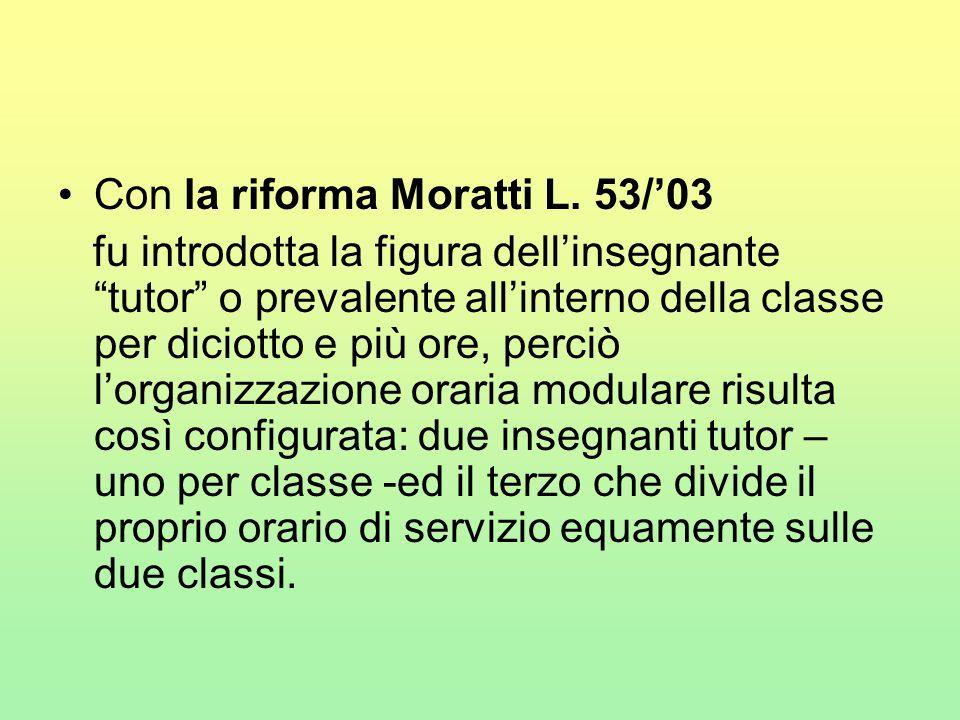 Con la riforma Moratti L. 53/'03