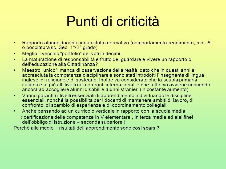 Punti di criticità Rapporto alunno docente innanzitutto normativo (comportamento-rendimento; min. 6 o bocciatura sc. Sec. 1°-2° grado)