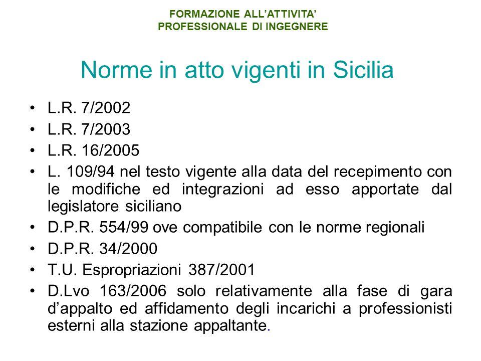 Norme in atto vigenti in Sicilia