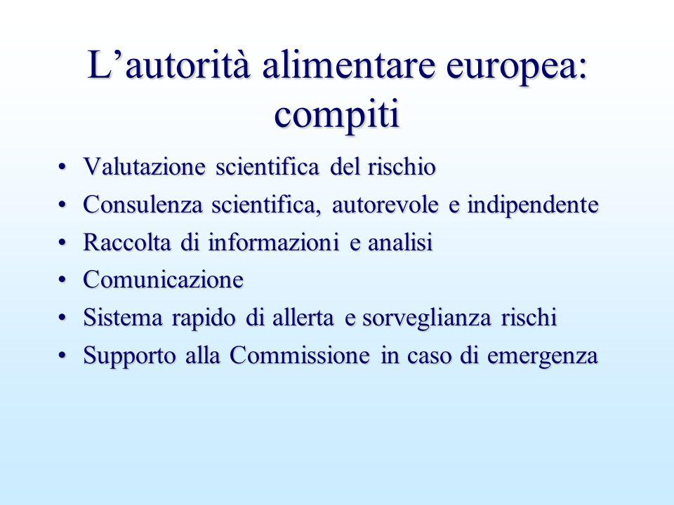 L'autorità alimentare europea: compiti