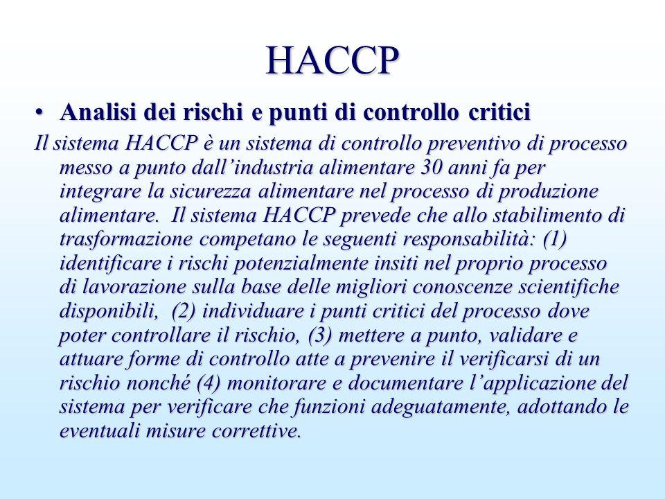 HACCP Analisi dei rischi e punti di controllo critici