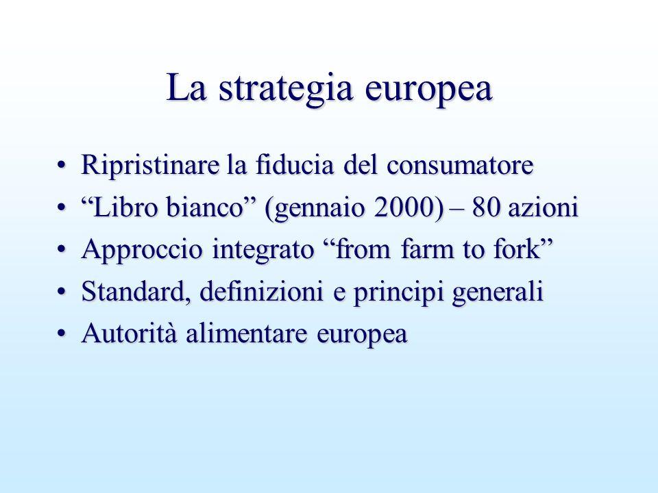La strategia europea Ripristinare la fiducia del consumatore