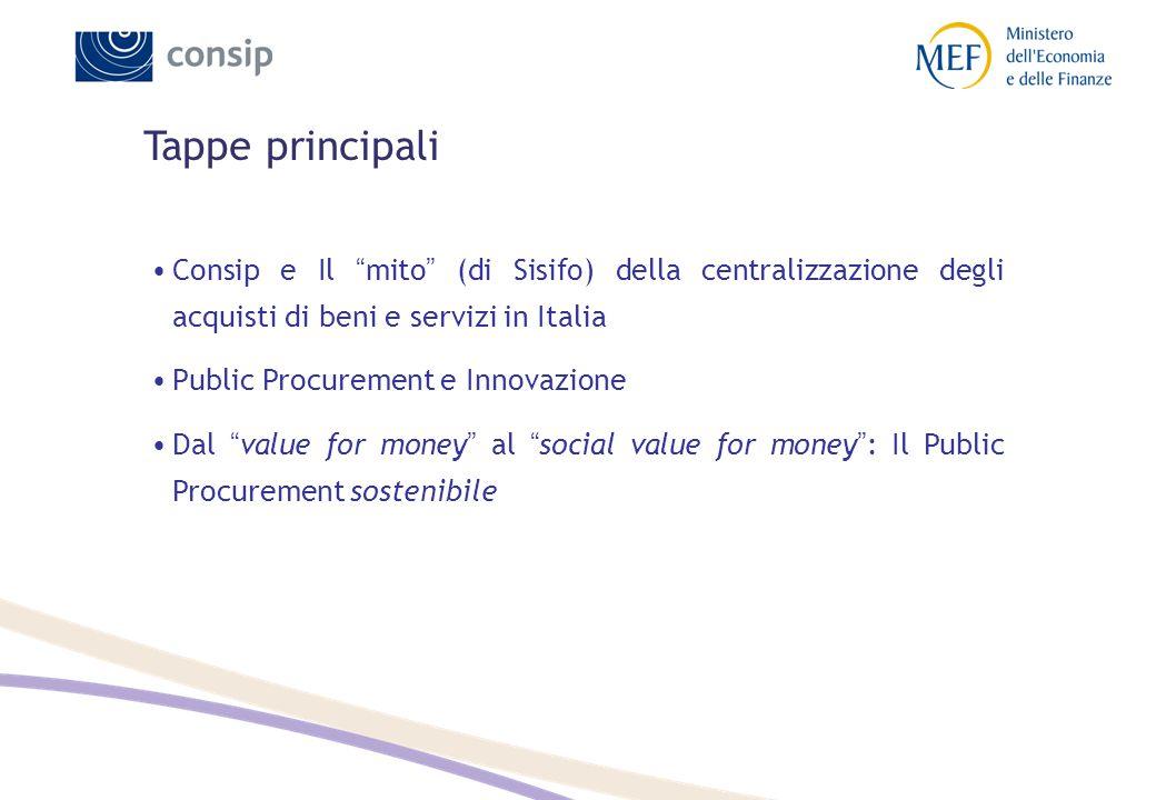 Consip -profilo aziendale e missione