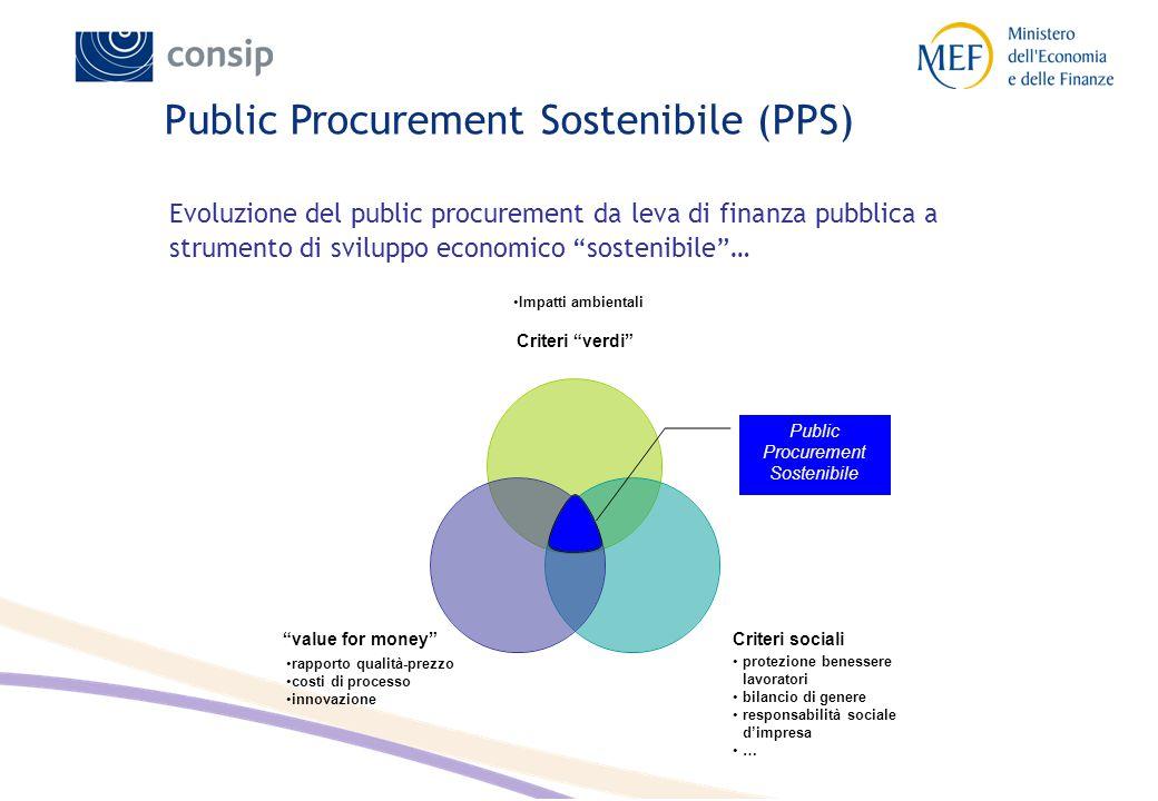 La strada verso il PPS: Green Public Procurement