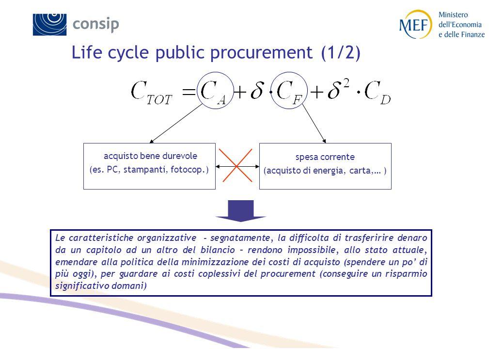 Programma centralizzato di procurement