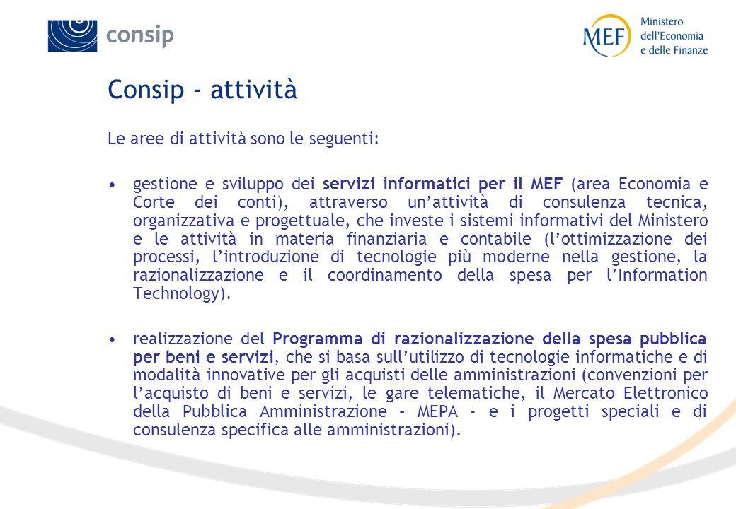 Consip - metodo