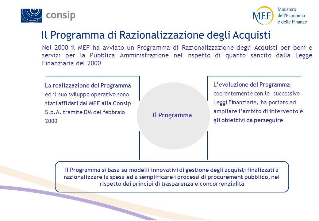 I servizi offerti I servizi e gli strumenti offerti dal Programma assicurano il rispetto dei principi di trasparenza e concorrenza.