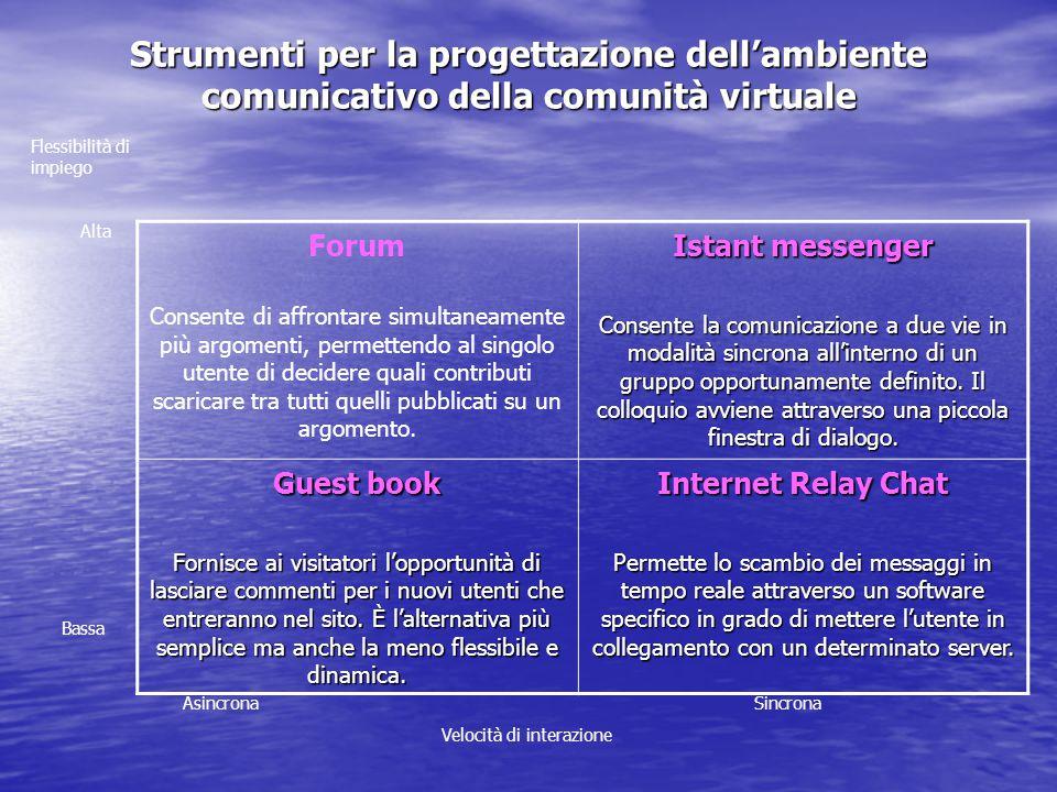 Strumenti per la progettazione dell'ambiente comunicativo della comunità virtuale