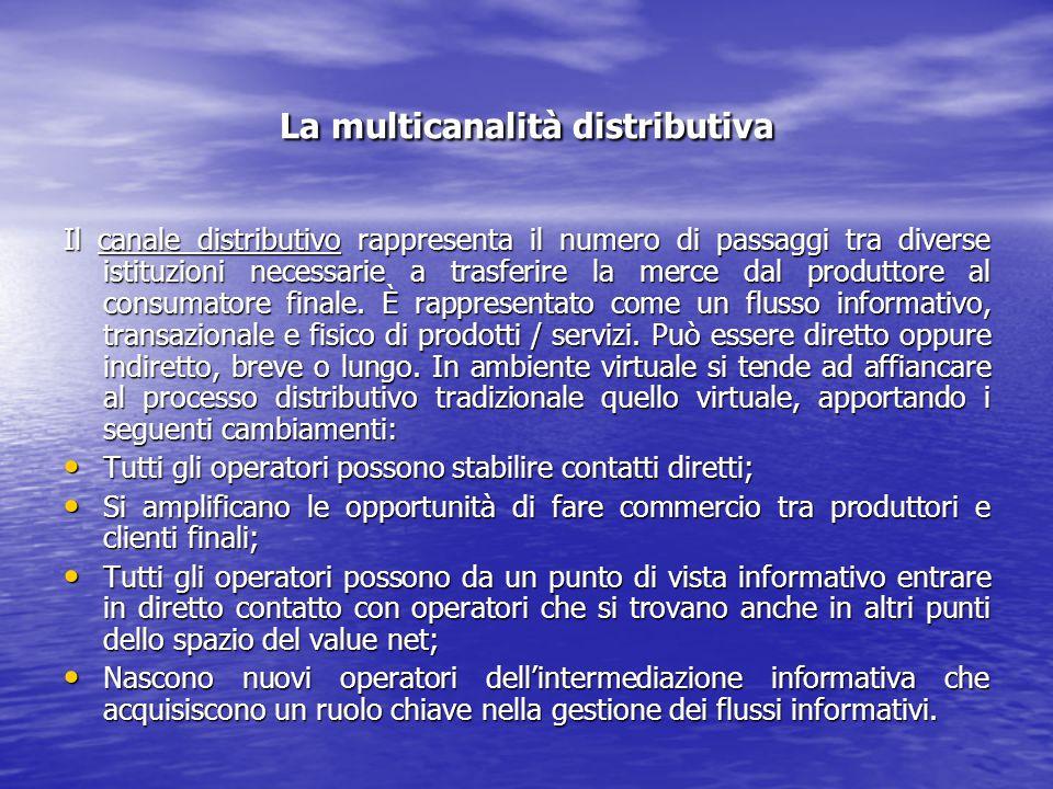 La multicanalità distributiva