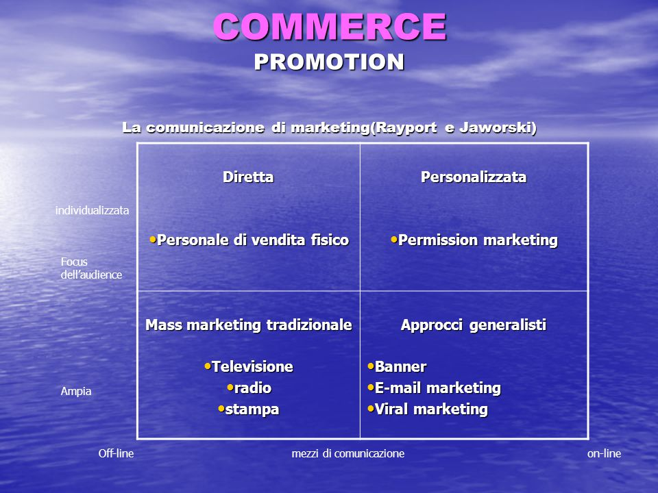 COMMERCE PROMOTION La comunicazione di marketing(Rayport e Jaworski)