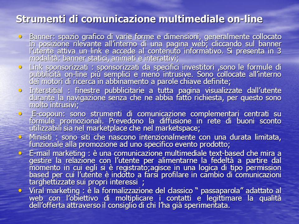 Strumenti di comunicazione multimediale on-line