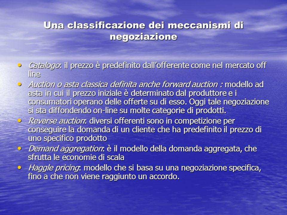 Una classificazione dei meccanismi di negoziazione