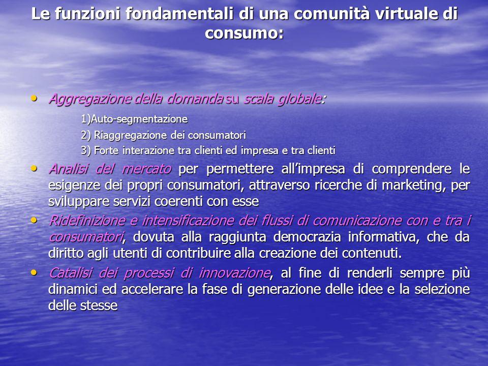 Le funzioni fondamentali di una comunità virtuale di consumo: