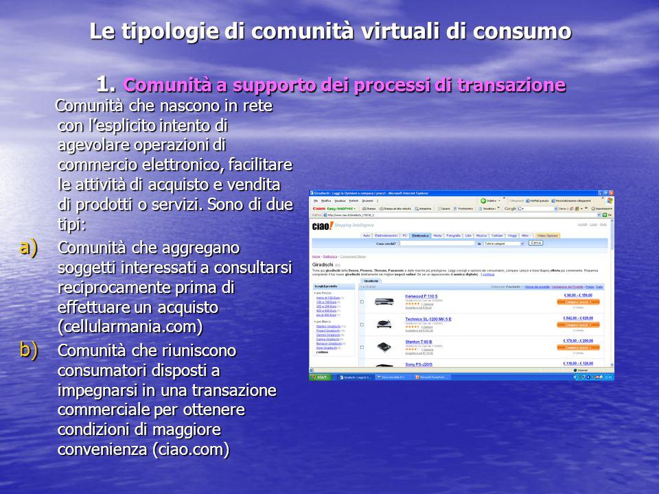 Le tipologie di comunità virtuali di consumo 1