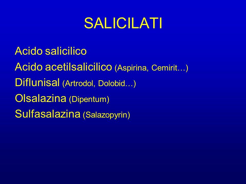 SALICILATI Acido salicilico