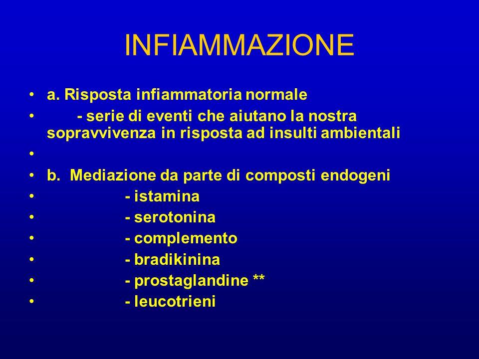 INFIAMMAZIONE a. Risposta infiammatoria normale