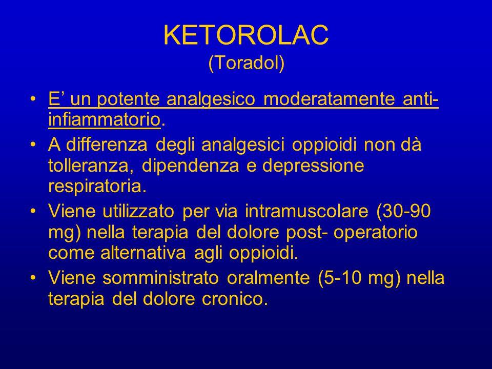 KETOROLAC (Toradol) E' un potente analgesico moderatamente anti-infiammatorio.