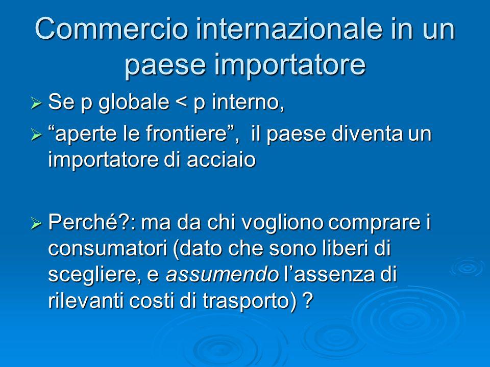 Commercio internazionale in un paese importatore