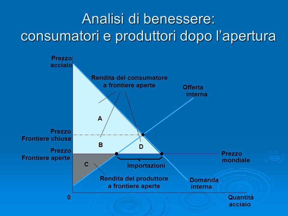 Analisi di benessere: consumatori e produttori dopo l'apertura