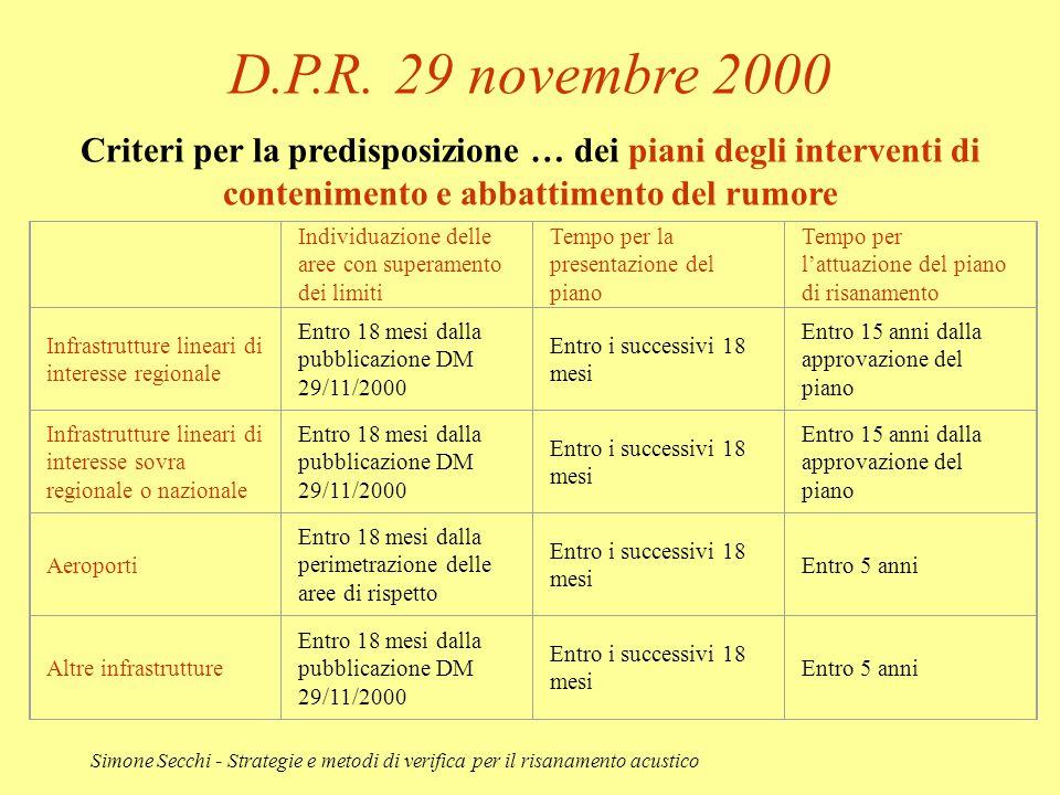 D.P.R. 29 novembre 2000 Criteri per la predisposizione … dei piani degli interventi di contenimento e abbattimento del rumore.