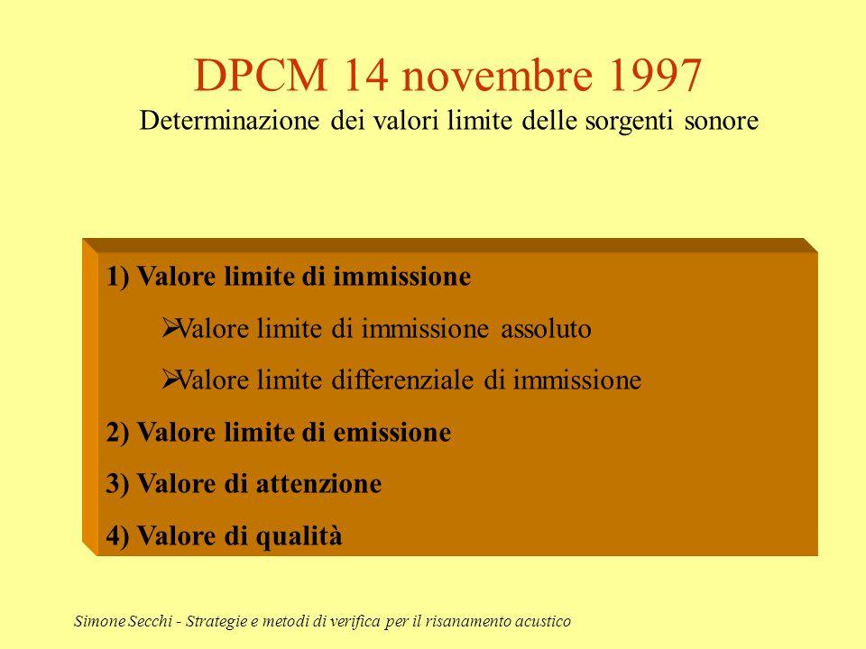 DPCM 14 novembre 1997 Determinazione dei valori limite delle sorgenti sonore