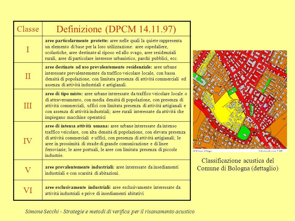 Classificazione acustica del Comune di Bologna (dettaglio)