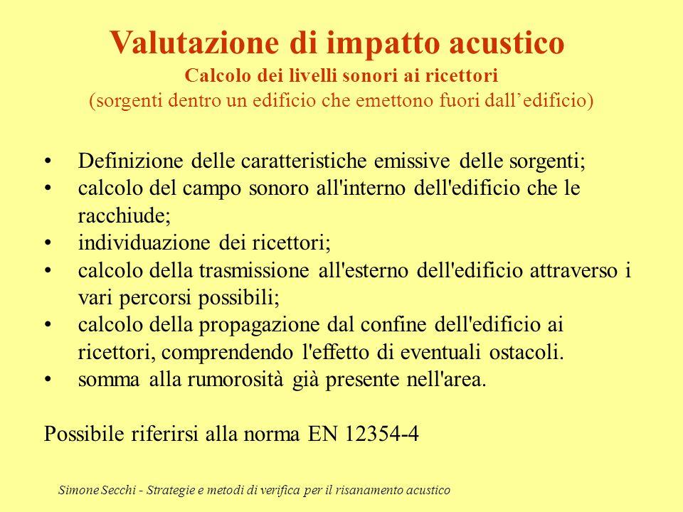 Valutazione di impatto acustico